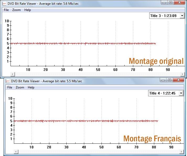 Test DVD - La Reine des Rebelles (Belle Starr / Belle Starr, the Bandit Queen) 1941 - Western Movies - DVD Z2 Sidonis Calysta