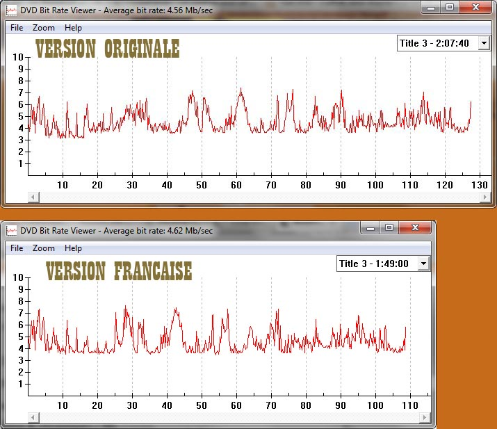 Test DVD - Le Massacre de Fort Apache (Fort Apache) 1947 - Western Movies - DVD Z2 Editions Montparnasse