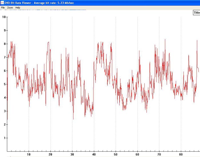 Test DVD - La Rivière de nos amours (The Indian Fighter) 1956 - Western Movies - DVD Z1 MGM