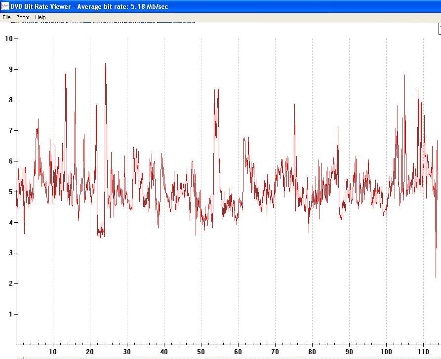 Test DVD - Rio Lobo (Rio Lobo / San Timoteo) 1970 - Western Movies - DVD Z1 Paramount