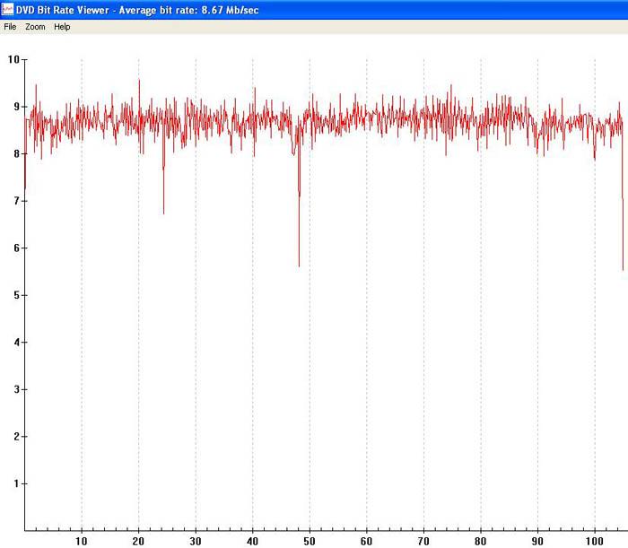 Test DVD - Les Prairies de l'honneur (Shenandoah) 1965 - CineFaniac - DVD Z1 Universal Pictures