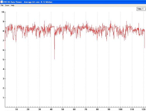 Test DVD - Le Vent de la plaine (The Unforgiven) 1959 - CineFaniac - DVD Z1 MGM