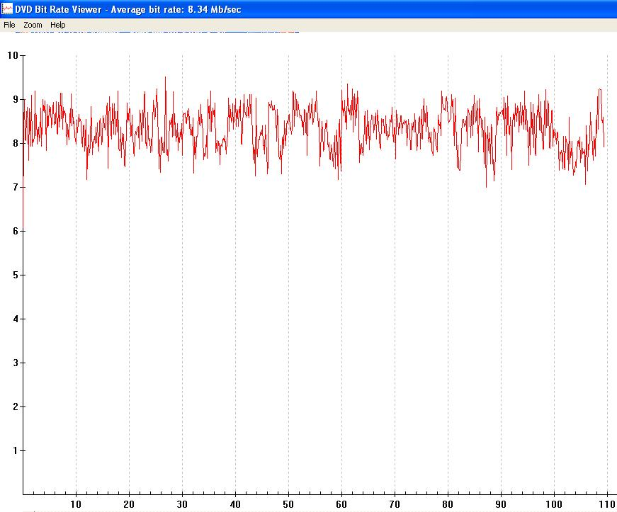 Test DVD - Will Penny le solitaire (Will Penny) 1968 - Western Movies - DVD Z1 Paramount