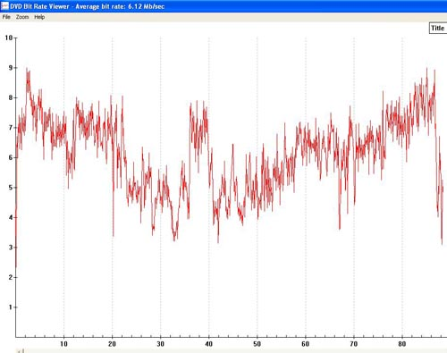 Test DVD - Winchester'73 (Winchester'73) 1950 - Western Movies - DVD Z2 Universal Pictures